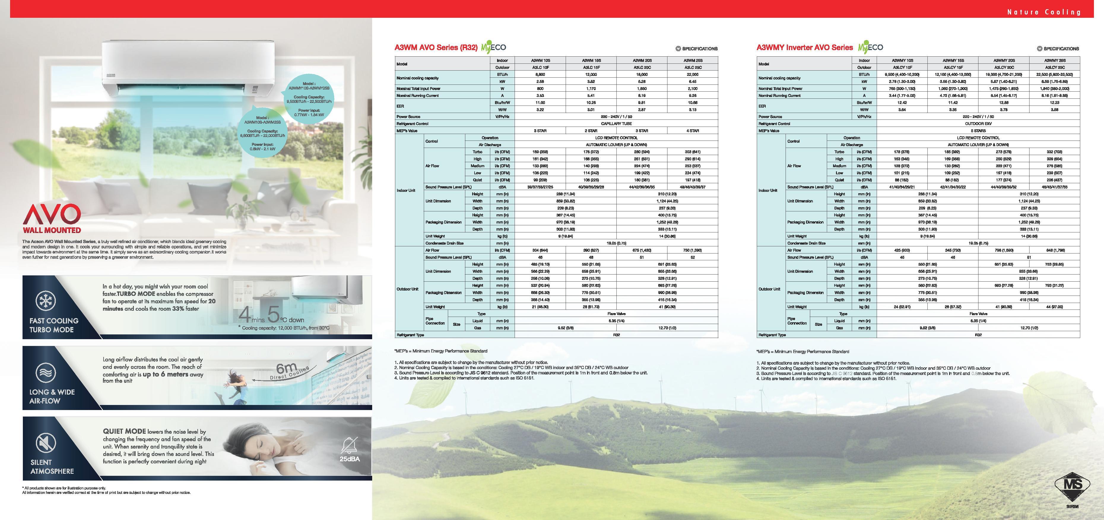 CAT-A3WM-1701-page-002[1]